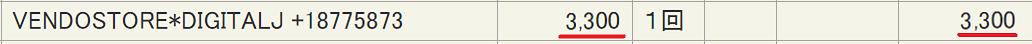 私がLegs Japanの1か月会員だった時のクレジットカード料金明細